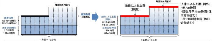 労働法務ニューズレター|京橋・宝町法律事務所